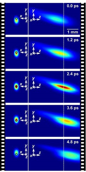 Real-time imaging of temporal focusing of a femtosecond laser pulse at 2.5 Tfps