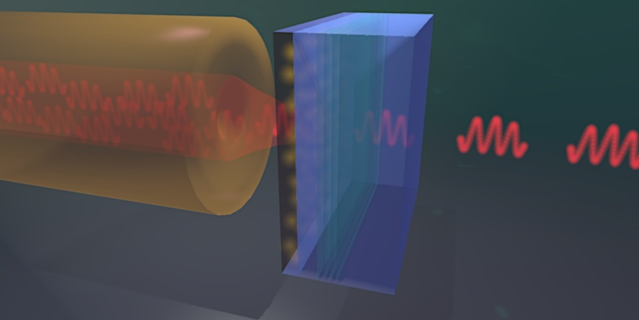 In the ETH experiment, the strong interactions between the polaritons in the semiconductor material were demonstrated by the correlations between the emitted photons