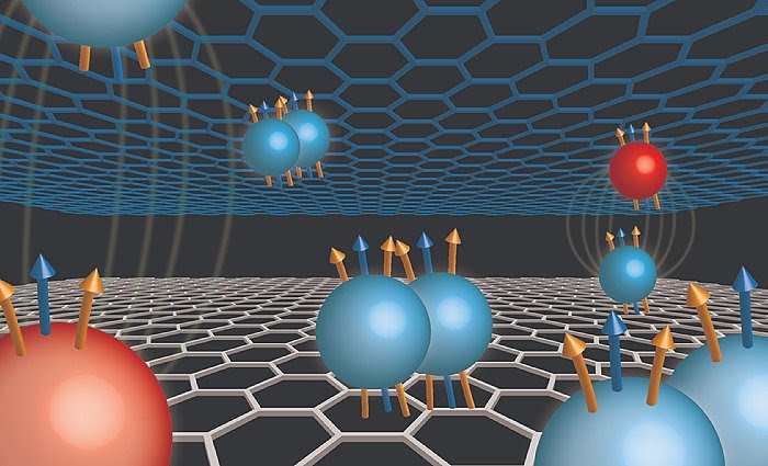 A new type quasiparticle is discovered in graphene double-layer structure.