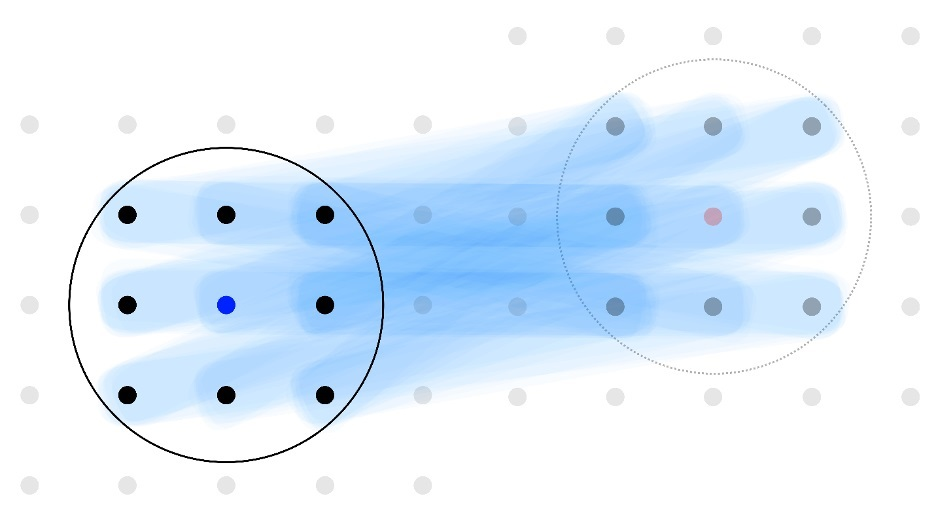 A new protocol for cutting and pasting quantum information first spreads the content of one quantum bit over a region