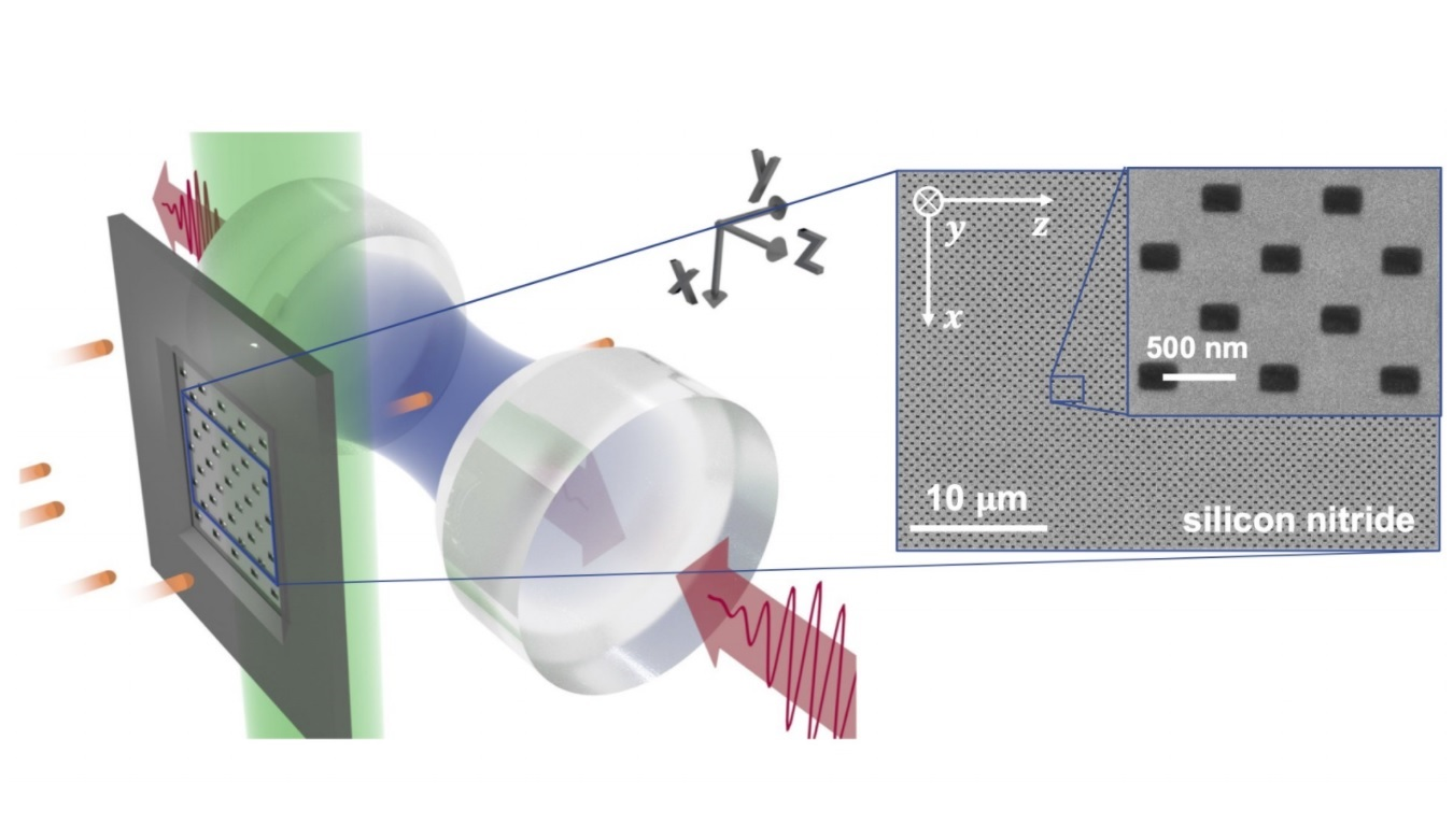 Atoms are localized at antinodes of the cavity by a checkerboard-pattern nanohole aperture fabricated on 10-nm-thickness silicon nitride membrane