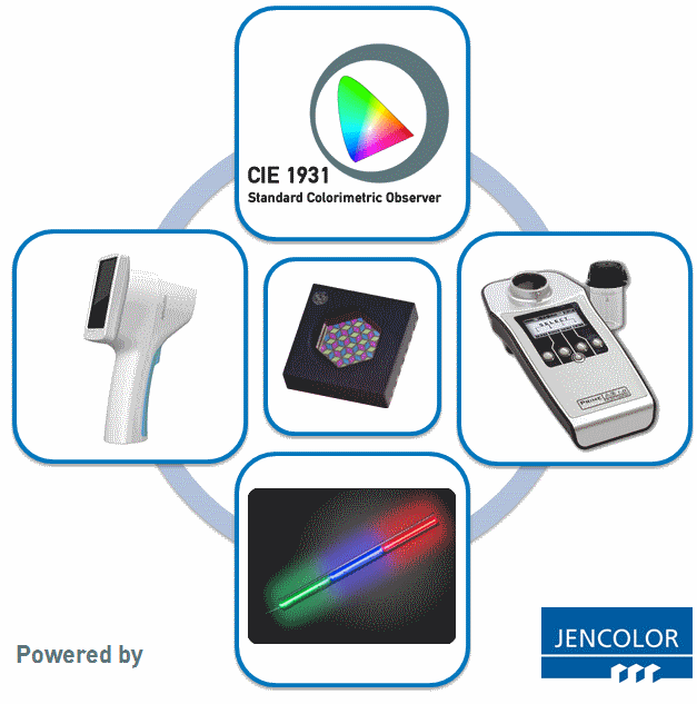 Embedded color measurement systems from MAZeT