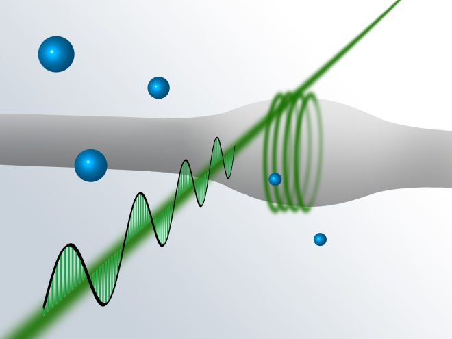 A transversal wave transfers light into a glass fiber, where it is stored in a bottle microresonator