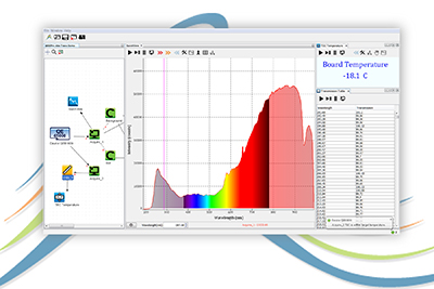 OceanView spectroscopy software
