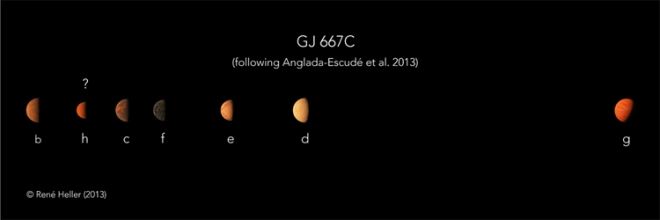 An artists rendering of planets that orbit the star GJ667C.