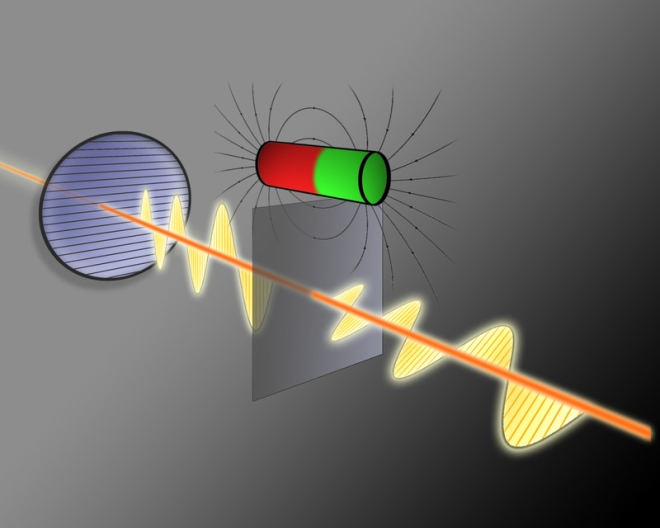 The oscillation direction of a light wave