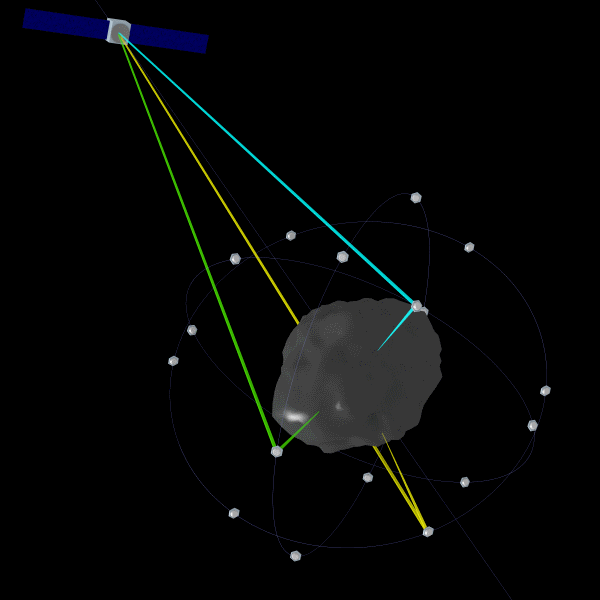 In the UAH system, a laser-equipped spacecraft orbiting within a few kilometers of the asteroid would send trains of ultrashort optical pulses to the reflecting optical systems on the micro-spacecraft directly orbiting the asteroid
