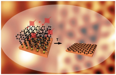 schematic representation of the conversion of the monolayer of the complex molecule biphenyl thiol in the two-dimensional graphene crystal by electron irradiation and thermal treatment