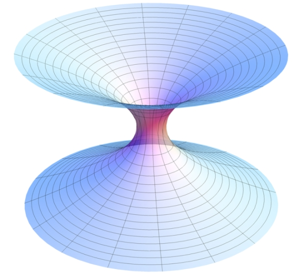 A diagram of a wormhole