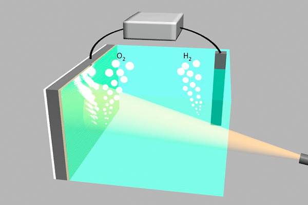 This image shows two electrodes connected via an external voltage source splitting water into oxygen (O2) and hydrogen (H2)