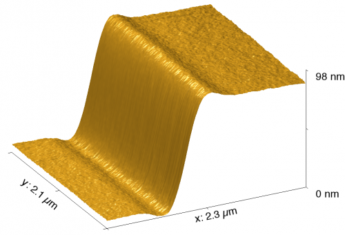 Graph showing how the top surface of a glassy polymer moves like a liquid