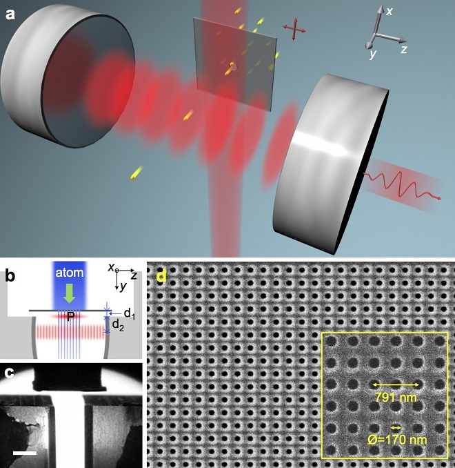 Vacuum energy distribution is imaged by using single barium atoms and  a nanohole aperture