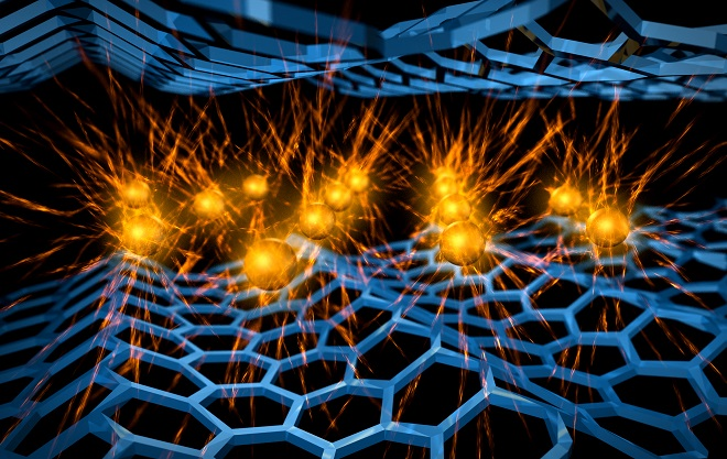 Adding calcium atoms between graphene planes creates a superconducting material