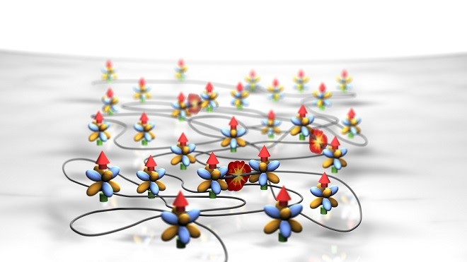 Even simple systems, such as neutral atoms, can possess chaotic behavior