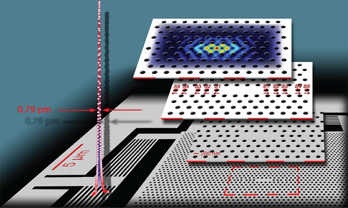Light-trapping nanostructure created by the researchers