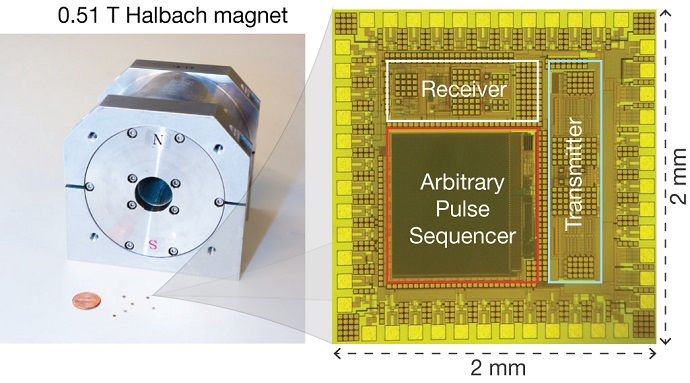 The small chips could be used in a portable spectrometer for on-demand applications in the field