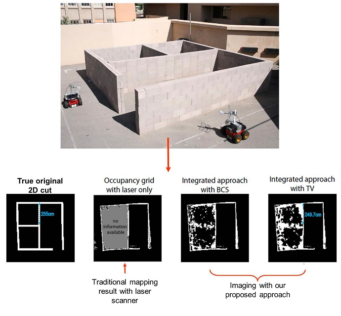 Researchers at UCSB enable robots to see through solid walls with Wi-Fi
