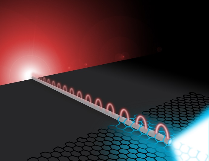Far-field photons excite silver nanowire plasmons