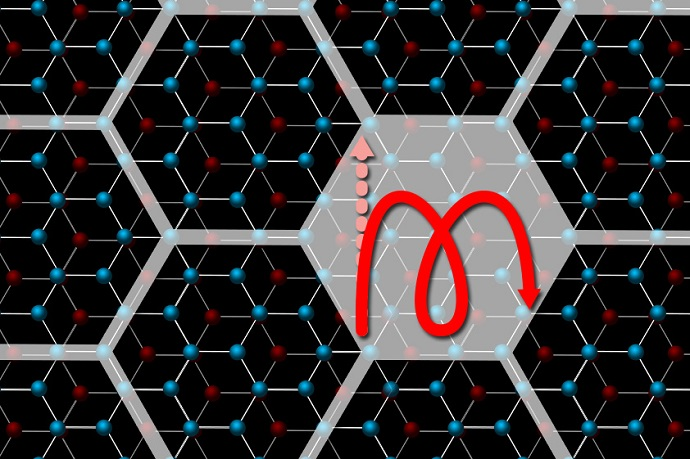 Currents in Graphene