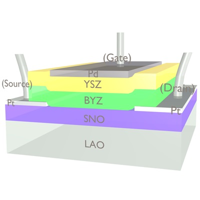 new type of correlated transistor