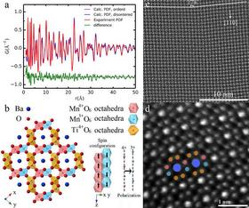 X‐ray and electron micrographs of new discovery together with model of the crystal structure