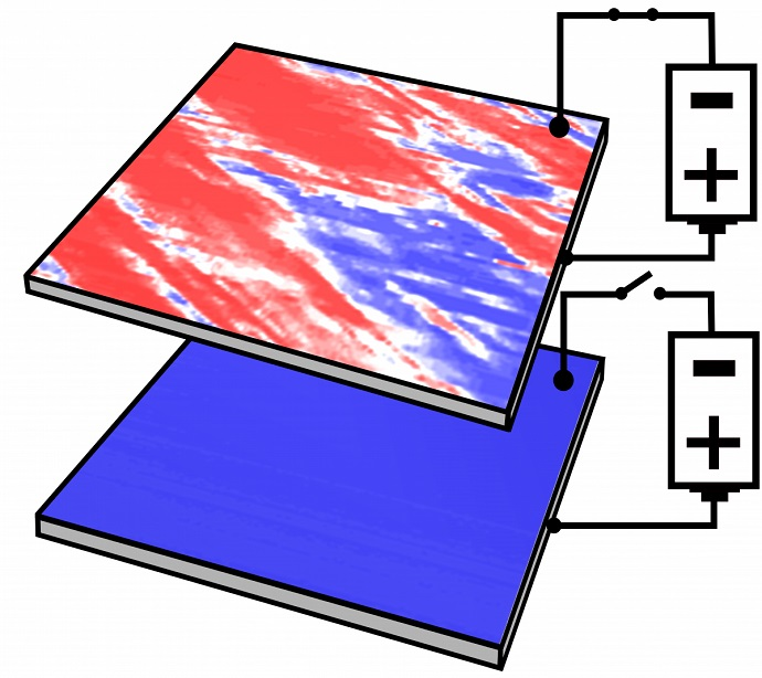Magnetic states at oxide interfaces controlled by electricity