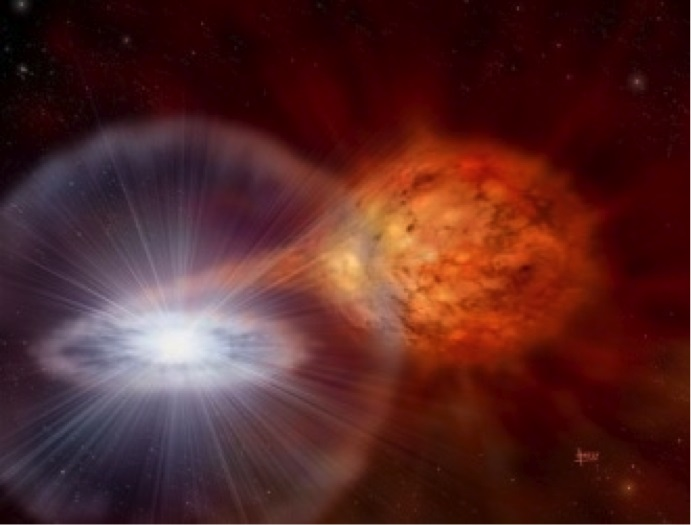 Bursts on neutron stars