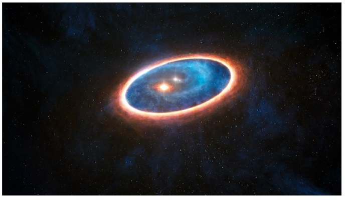 gas and dust surrounding the triple star system GG Tau