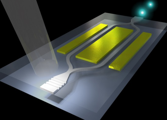 Photonic Device