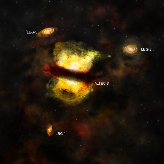 central starburst galaxy AzTEC-3