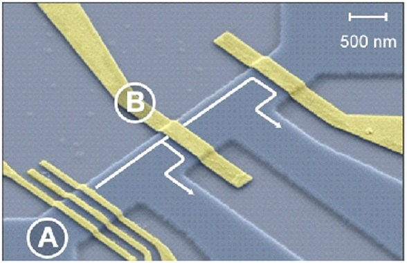 Etched semiconducting channel with electron source