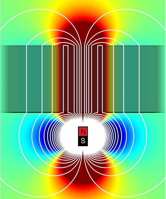 A new technology transfers magnetic fields to arbitrary long distances