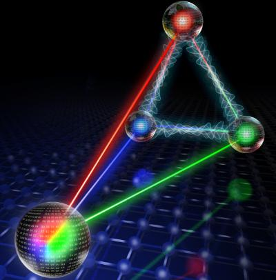 Extending Einstein spooky action for use in quantum networks