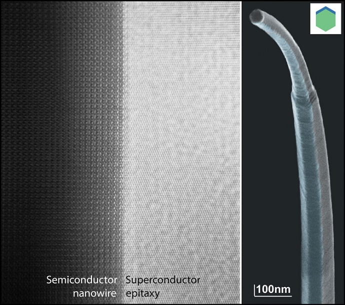 The interface between the semiconductor and the metal is perfect and establish the new superconducting hybrid crystals