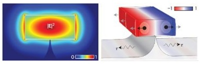 Both light and sound are trapped in a nanoscale silicon core.