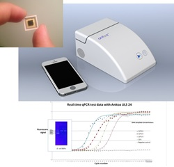 Real time qPCR validation using Anitoa CMOS Ultra-Low Light Bio-optical sensor