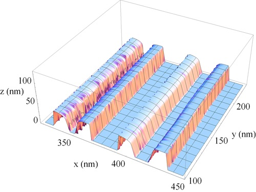 A three-dimensional reconstruction of chip features from measurements using the NIST model-library method