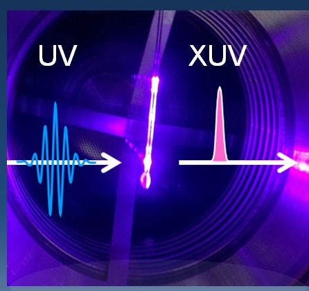 Berkeley Lab researchers have developed a way to produce high-repetition-rate XUV light