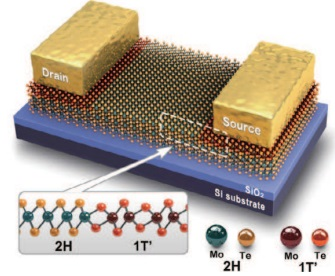New 2D Transistor Material Made Using Precision Lasers