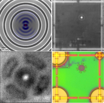 Circular grating for extracting single photons from a quantum dot