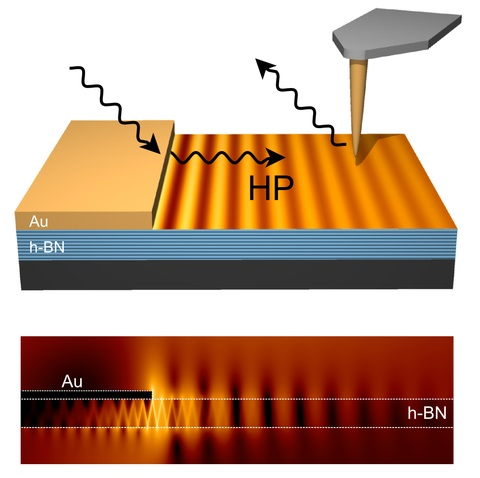 Illustration and simulation of nanoimaging slow nanolight in a thin boron nitride slab