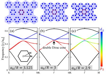 Schematic of photonic crystals consisting of cylinders in a honeycomb lattice viewed from above