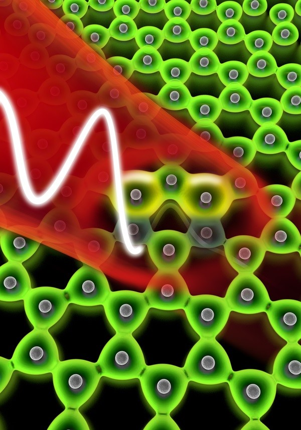 A laser pulse hits a two-dimensional layer of graphene and dislocates the electrons of the carbon ions