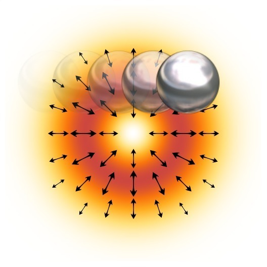 A radially polarized laser beam acts as a motion sensor for fast particles