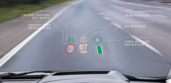 Head-Up Display projects key driving information onto a small area of the windscreen
