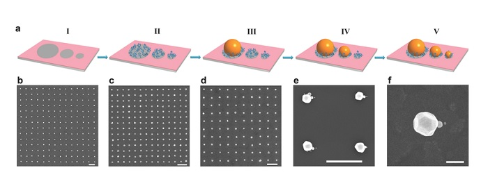 Deterministic Construction of Plasmonic Heterostructures in Well‐Organized Arrays for Nanophotonic Materials