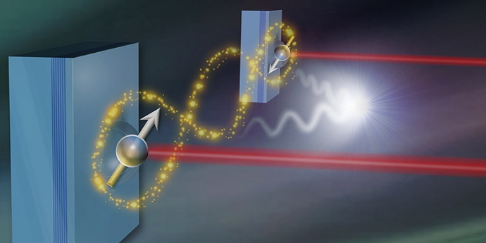 Faster entanglement of distant quantum dots
