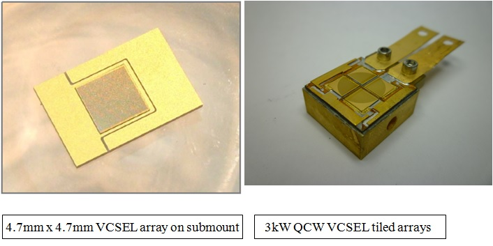 4.7mm x 4.7mm VCSEL array on submount and 3kW QCW VCSEL tiled arrays