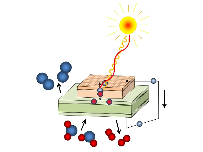 Photochemical cell