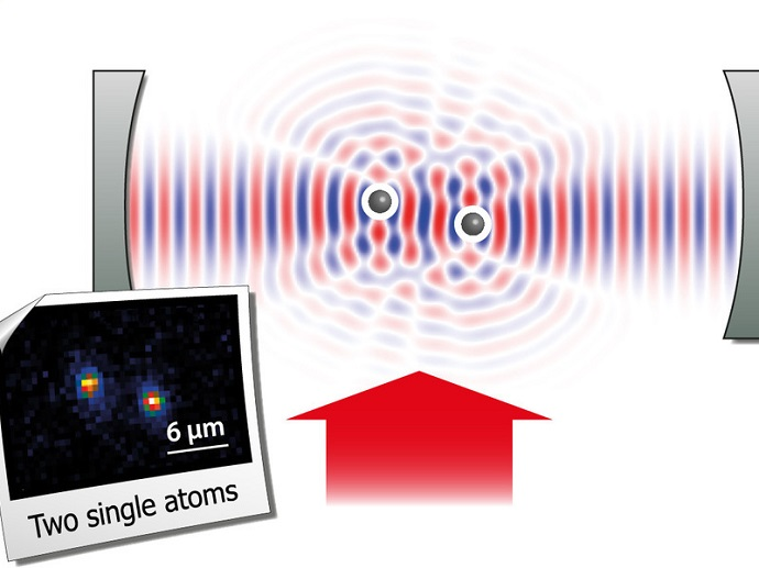 Resonant laser light is being scattered from two single atoms